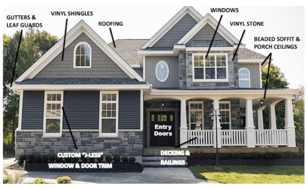 How To Install Vinyl Siding In 15 Easy Steps?